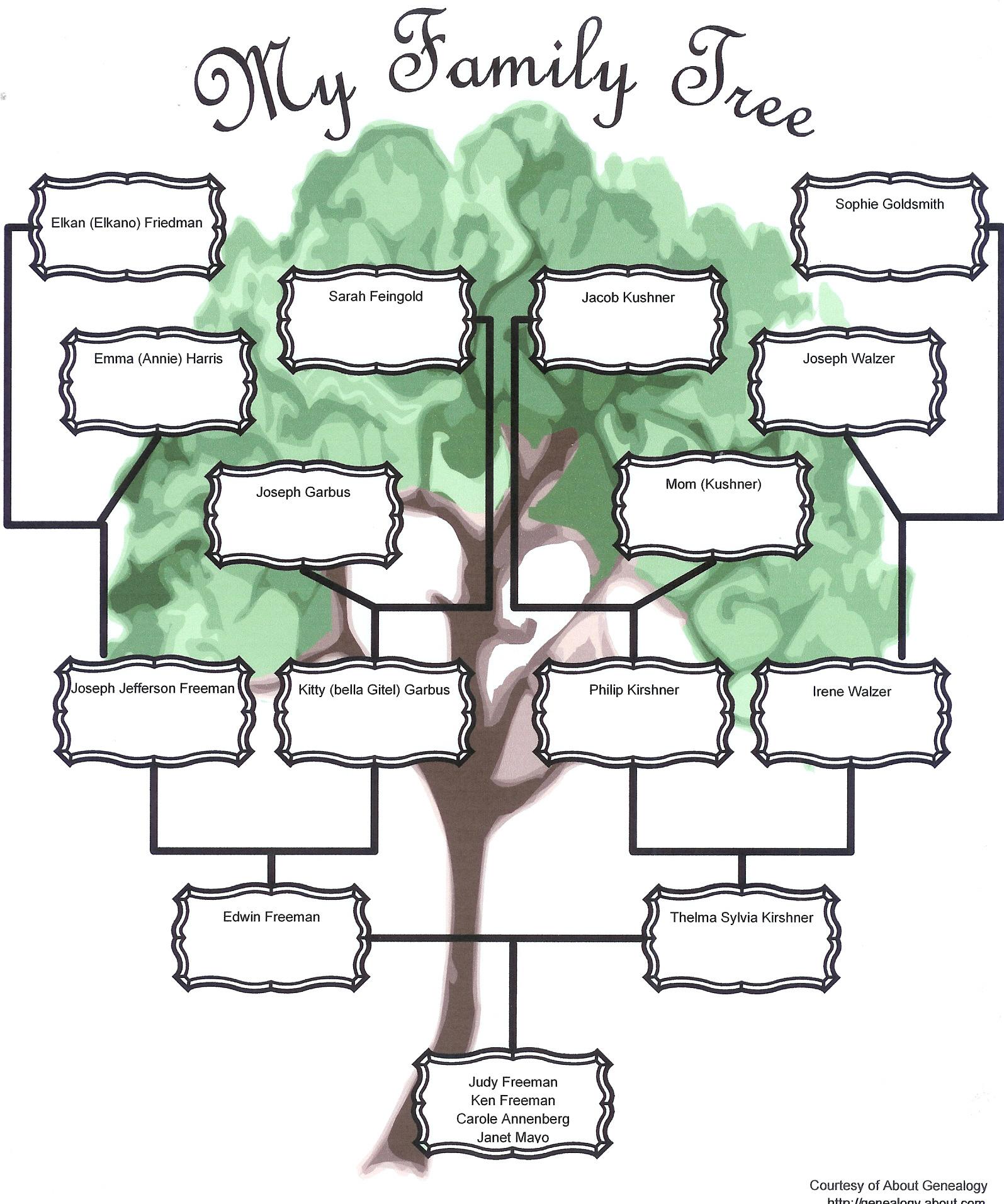 Family Tree Template: My Family Tree